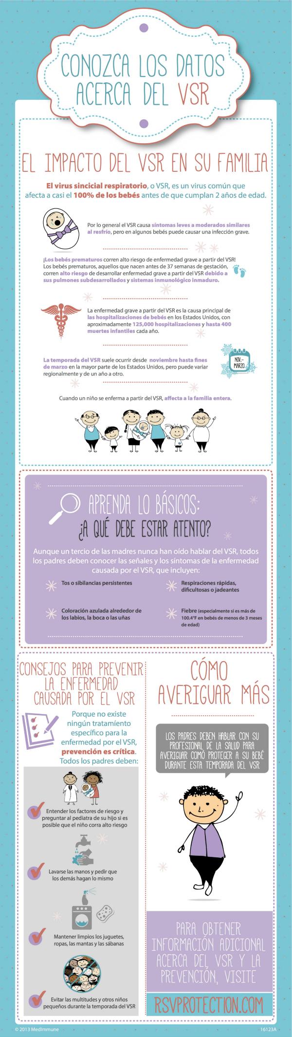 RSV Infographic Spanish2