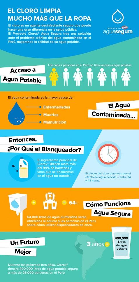 Agua_Segura_Infograf_a_opt2